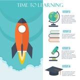 Design för Infographic utbildningsmall framförd illustrationbild för begrepp 3d Fotografering för Bildbyråer