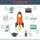 Design för Infographic utbildningsmall framförd illustrationbild för begrepp 3d Royaltyfria Bilder