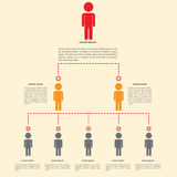 Design för infographics för organisationsdiagram Arkivbild