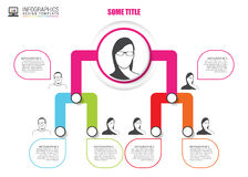 Design för infographics för organisationsdiagram Infographics vektor Arkivfoto