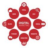 Design för lägenhet för Digital marknadsföringsillustration Royaltyfria Foton