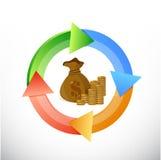 design för pengarkonjunkturillustration Arkivbild