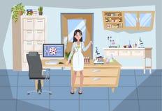 Design för sjukhuslaboratoriuminre Manipulera i enhetligt vektor illustrationer