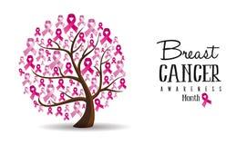 Design för träd för band för bröstcancermedvetenhetbegrepp vektor illustrationer