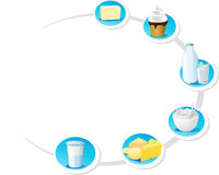 Design frame with dairy products - vector Royalty Free Stock Images