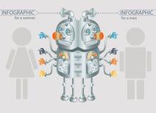 Design-Geschlechtsstatistik des Roboters infographic, eps10 Stockfotografie