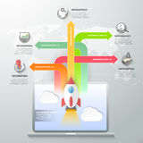 Design Internet of things concept , for bussiness start up stock illustration