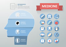 Design Medical infographics with icon set, Royalty Free Stock Photography