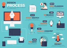 Design Process , Graphic design infographic Element Royalty Free Stock Images