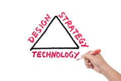 Design, strategy and technology Stock Image