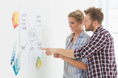 Design team looking at whiteboard with brainstorm Royalty Free Stock Photo