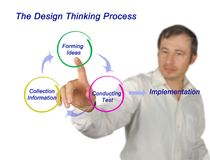 Design Thinking Process. Man presenting Design Thinking Process Royalty Free Stock Photos