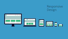 Design web responsivo Fotografia de Stock Royalty Free