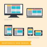 Design web responsivo Imagens de Stock Royalty Free