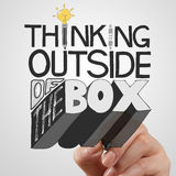 Design word THINKING OUTSIDE OF THE BOX Stock Images