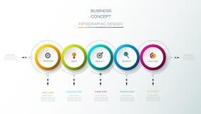 Designen för etiketten för den vektorInfographic 3D cirkeln med pilar undertecknar och 5 alternativ eller moment stock illustrationer