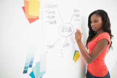 Designer writing a flowchart on whiteboard Royalty Free Stock Photography