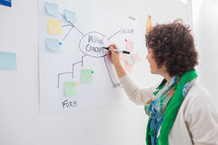 Designer writing on white board Royalty Free Stock Photos