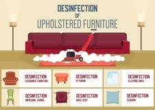 Desinfectie Bekleed Meubilair Vector vector illustratie