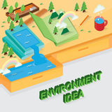 Desk of Environment idea Stock Images