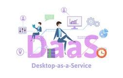 Desktop als Service, DAA Konzepttabelle mit Schlüsselwörtern, Buchstaben und Ikonen Farbige flache Vektorillustration auf Weiß lizenzfreie abbildung