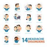 Desordens da dor de cabeça Imagem de Stock Royalty Free