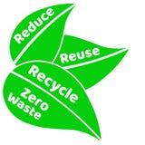 Desperdício zero que rotula o sinal ou o logotipo do texto com folhas verdes Conceito da gest?o de res?duos Reduza, reutilize, re ilustração do vetor
