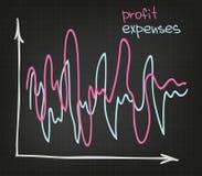 Despesas do rendimento Foto de Stock