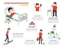 Después de la donación de sangre infographic stock de ilustración