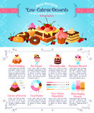 Dessert or sweet food vector infographics template. Desserts and low calories infographics. Vector statistics poster on sweet sugar cakes healthy ingredients and Stock Images