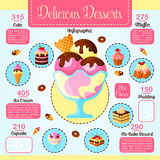 Desserts cakes calories vector infographics. Desserts infographics on calories and fat. Baked cakes nutrition facts for vector cream tortes and cupcakes Royalty Free Stock Images