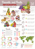 Desserts and fruits infographics banner Stock Photography