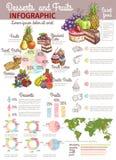 Desserts and fruits infographics banner vector illustration