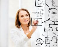 Dessin de femme d'affaires sur l'écran virtuel Image stock