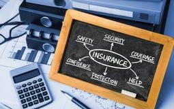 Dessin de main d'organigramme d'assurance sur le tableau noir Image stock