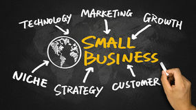 Dessin de main de concept de petite entreprise sur le tableau noir Image libre de droits