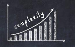 Dessin de tableau de graphique de gestion croissant avec la complexité de flèche et d'inscription illustration stock