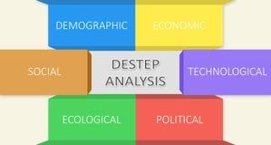 DESTEP analysis. A grafical representation. Graphical representation of the six elements of DESTEP analysis: demographic, economic, social, technological Royalty Free Stock Photos
