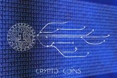 Det Crypto myntet med inre elektroniska strömkretsar och internet förbinder Arkivfoton