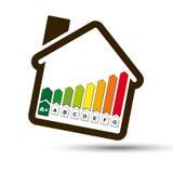Det Eco huset med driftigt klassificerar histogramsymbol. Arkivfoton