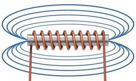 Det elektromagnetiska fältet Royaltyfria Foton