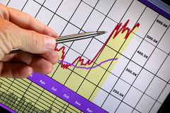 det finansiella diagrammet går marknader upp Arkivbilder