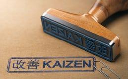Det Kaizen ordet, fortlöpande förbättring och lutar tillverkning stock illustrationer