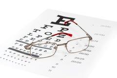 Det klassiska glasögon för man` s på en kontroll för visuell skärpa kartlägger Royaltyfri Fotografi