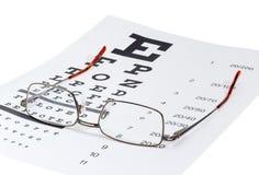 Det klassiska glasögon för man` s på en kontroll för visuell skärpa kartlägger royaltyfria bilder