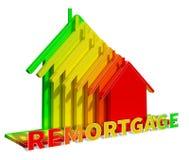 Det Remortgage Eco huset indikerar den Real Estate 3d illustrationen Arkivfoton