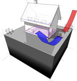 Detached  house with air source heat pump Stock Images