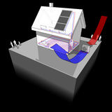 Detached  house with air source heat pump  and solar panels Stock Photography