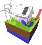 Detached house with air source heat pump and wind turbines and solar panels. Diagram of a detached house with floor heating on the ground floor and radiators on vector illustration