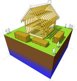 Detached house framework diagram Stock Images